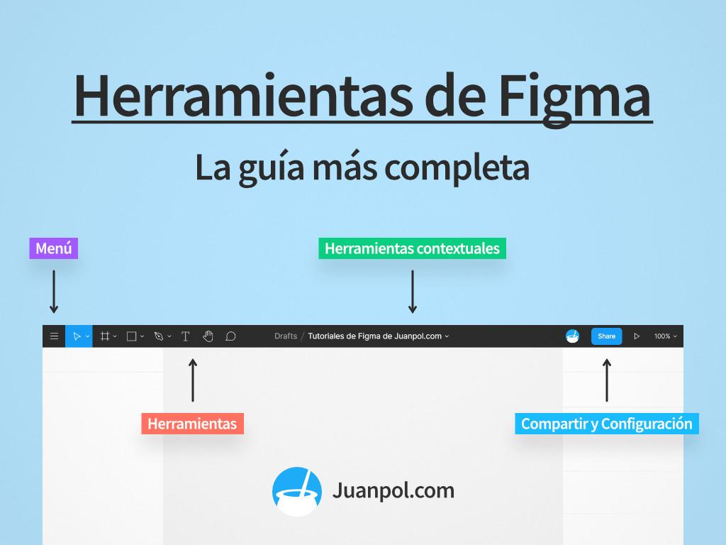 guia de herramientas de figma en español