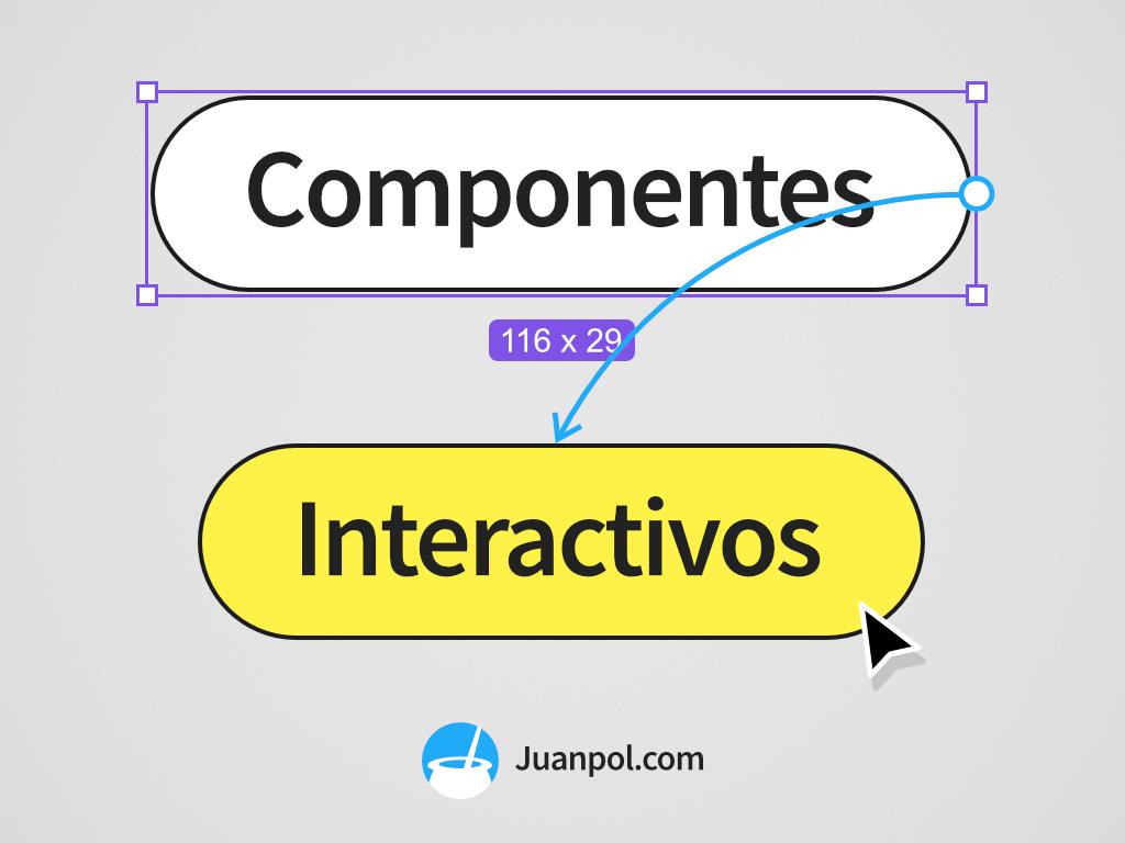 componentes interactivos figma