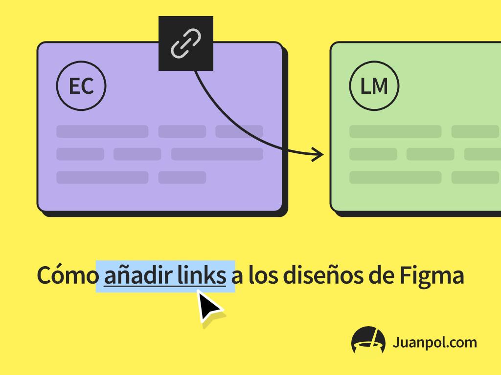 añadir links diseños figma